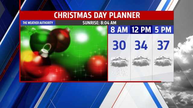 Christmas Day forecast