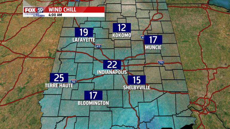 ADI Wind Chill 2 - Right Now