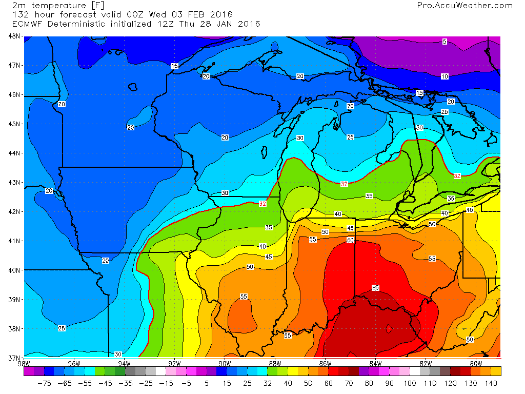 Forecast temperatures next Tuesday afternoon