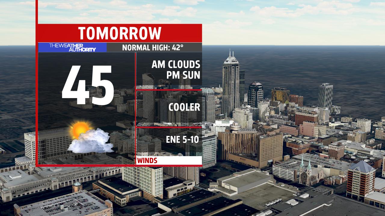 SKY - Forecast Tomorrow