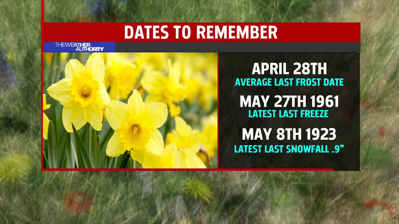 Spring Last Freeze Dates