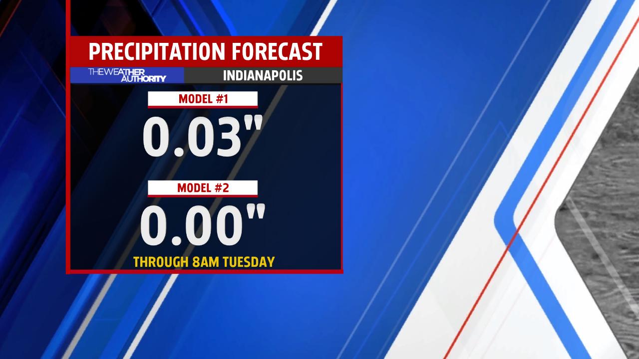 Computer forecast rainfall fll next 7 days