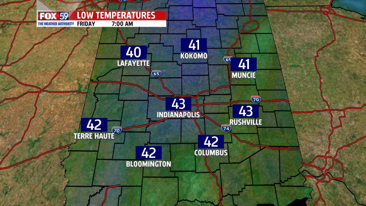 Friday morning temps could dip into the 30s again around sunrise