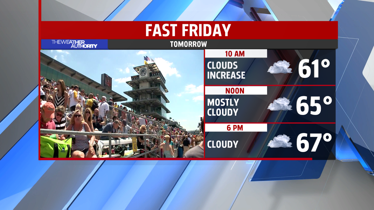 Fast Friday 3 part Day Planner