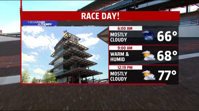 Indy 500 3 part Day Planner