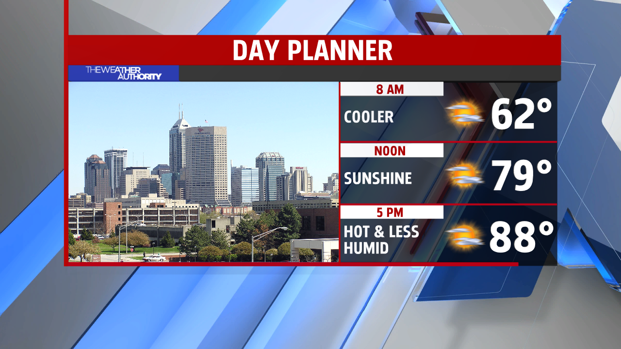 3-Part Day Planner Towercam