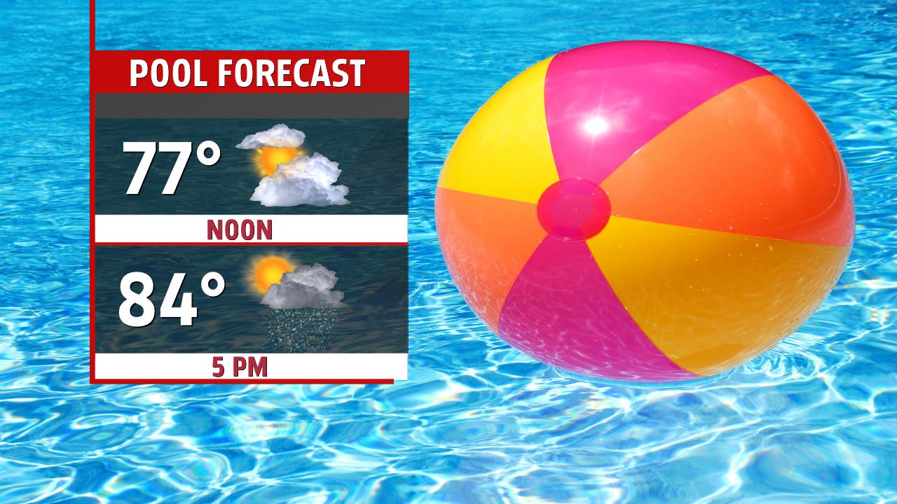 Pool Forecast left side
