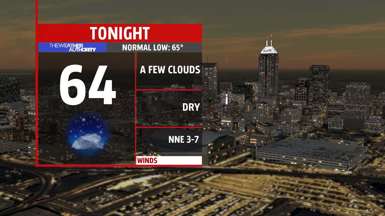 SKY - Forecast Tonight Fly Through Clouds