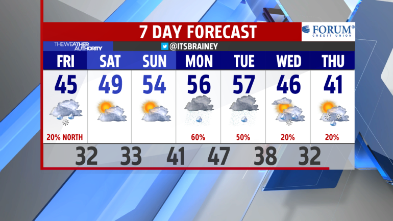 br-am-7-day-forecast-int