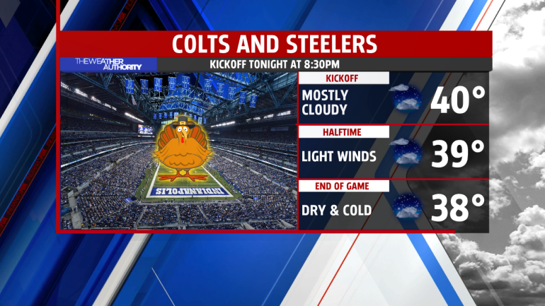 colts-w-roof-open