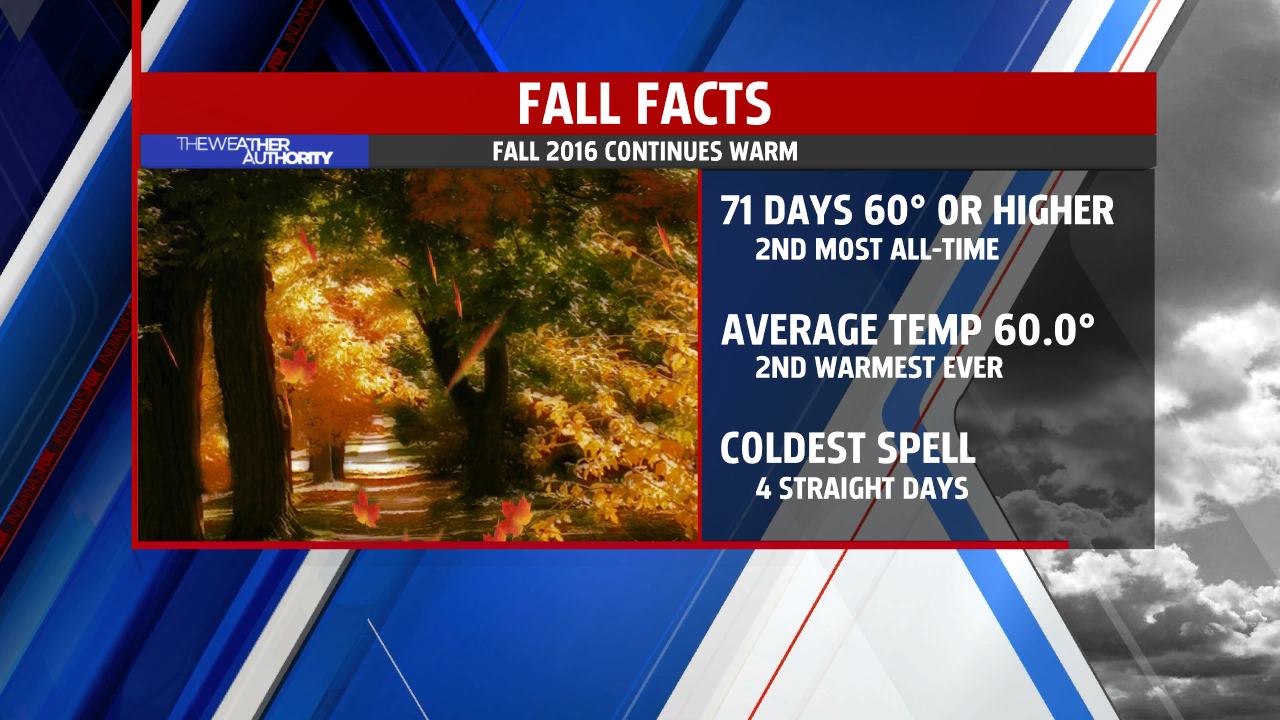 fall-facts
