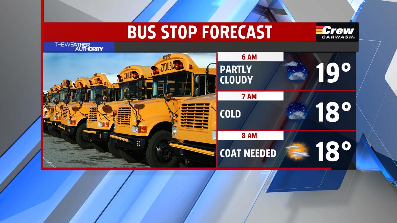 bus-stop-forecast