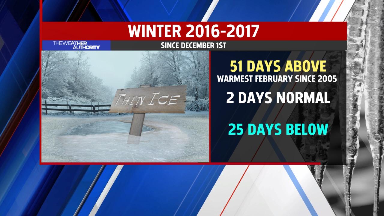 winter-temperatures