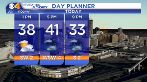 SKY DAY PLANNER 12pm