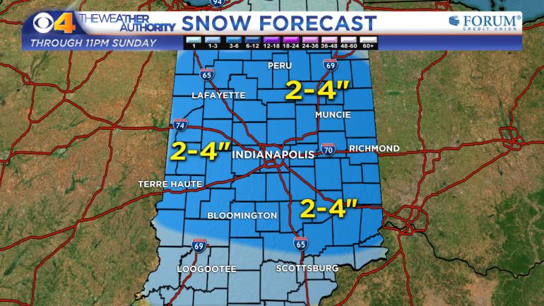 Manual Snow Forecast