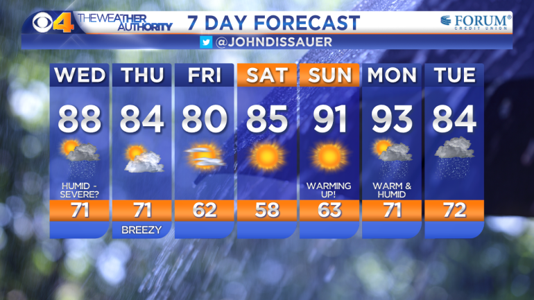 7 Day PM