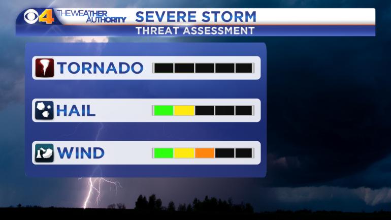 Severe Storm Threat - 3 Categories