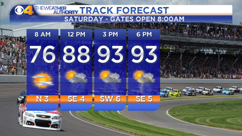 Brickyard 400 - Saturday