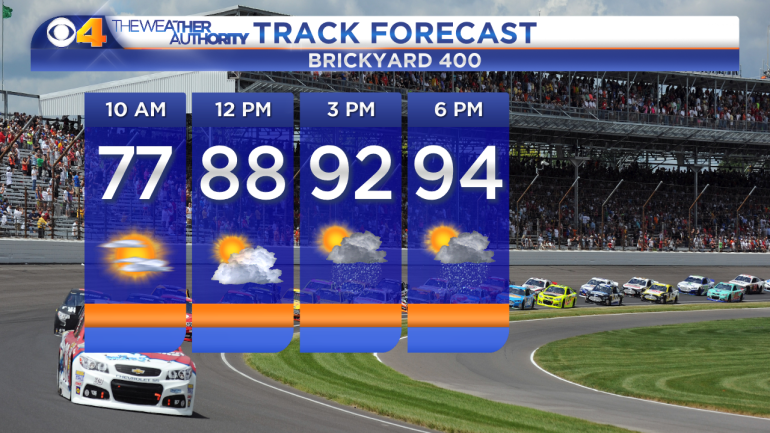 Brickyard 400 - Sunday