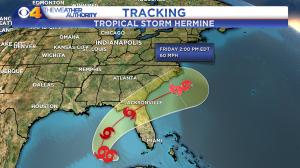 Tropics Forecast Track2