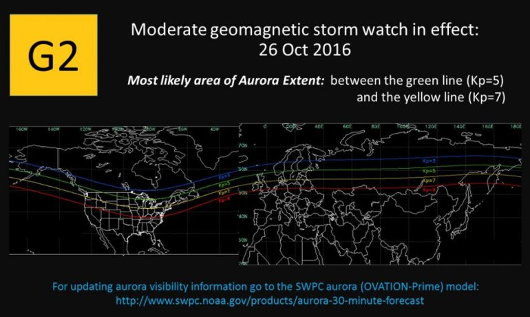 Photo courtesy of Space Weather Prediction Center