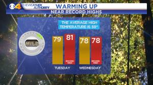 4-day-heat-index-forecast