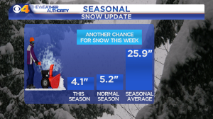 snow-update-3