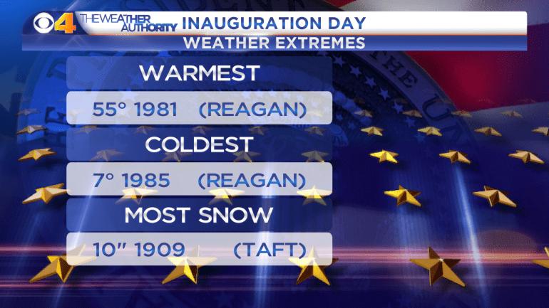 inauguration-day2