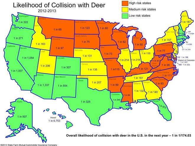 Deer Collision likelihood