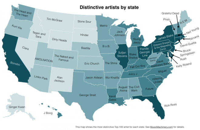 artists by state