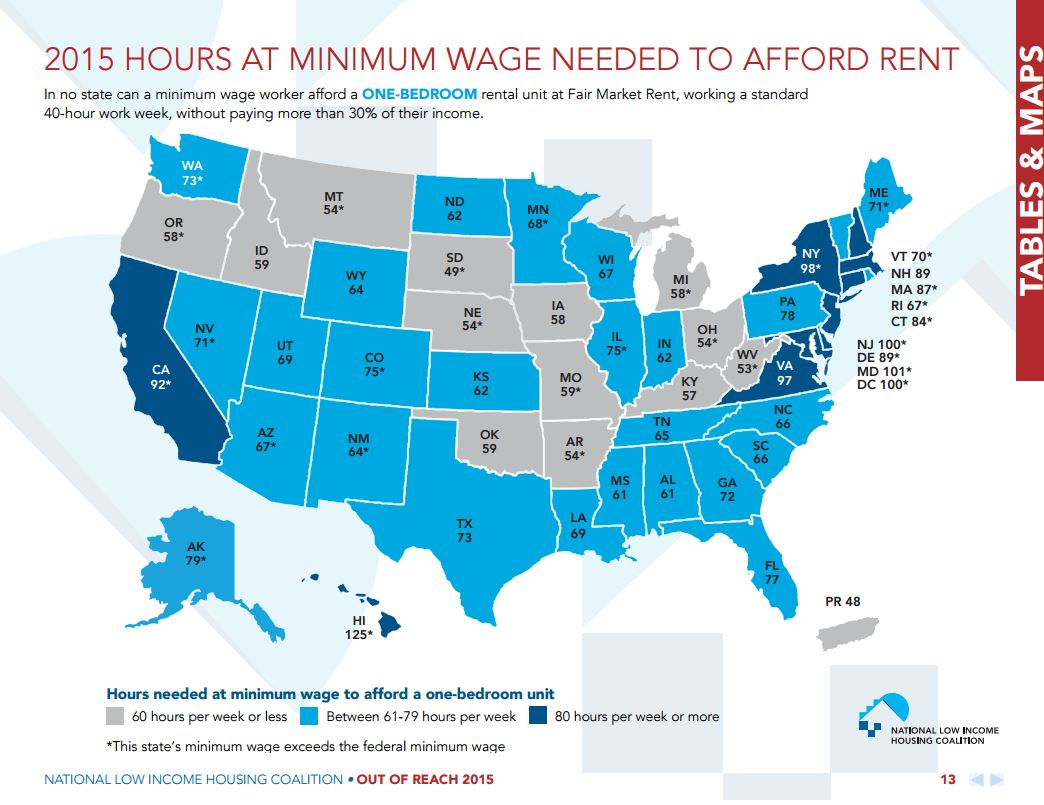 Hours at minimum wage needed to afford a one-bedroom rental unit, Source: NLIHC