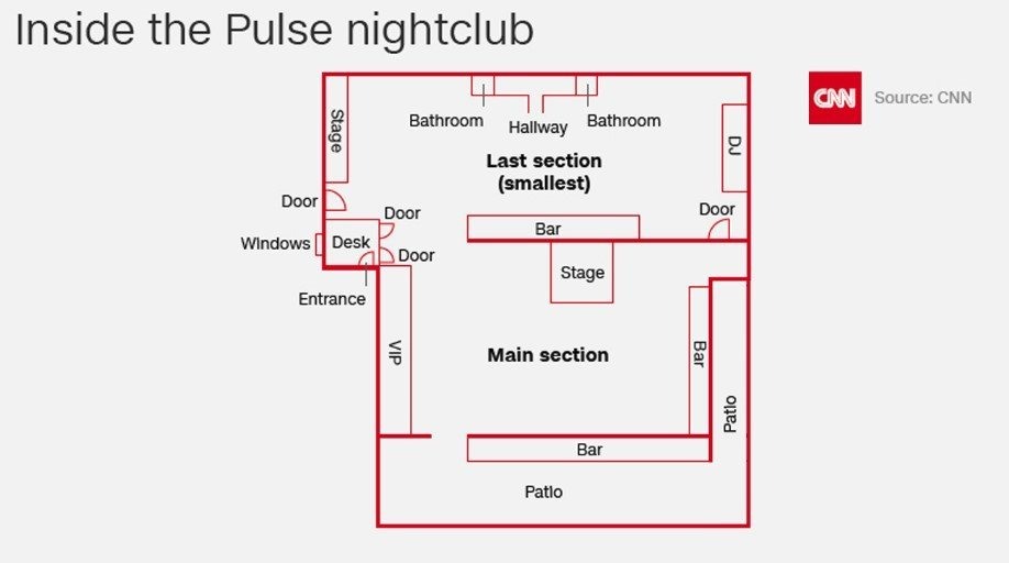 Pictured is the layout of inside Pulse Nightclub in Orlando, Florida where a mass shooting took place on June 12, 2016. Credit: CNN
