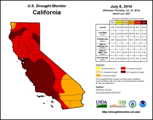 he U.S. Drought Monitor for California showed nearly 80 percent of the state in extreme or, worse, exceptional drought in July 2014. (Credit: National Drought Mitigation Center)