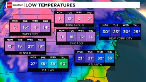 Cold temperatures are creeping toward the Northeast and down to the Deep South, the National Weather Service says. (Credit: CNN)