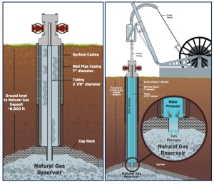 A diagram shows the Aliso Canyon well, left, and plans to address the leak, right, as of Nov. 11, 2015. (Credit: SoCal Gas)
