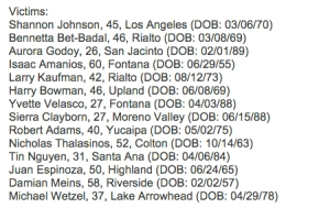 A list of the victims of the San Bernardino shooting was released by the Sheriff's Department on Dec. 3, 2015.