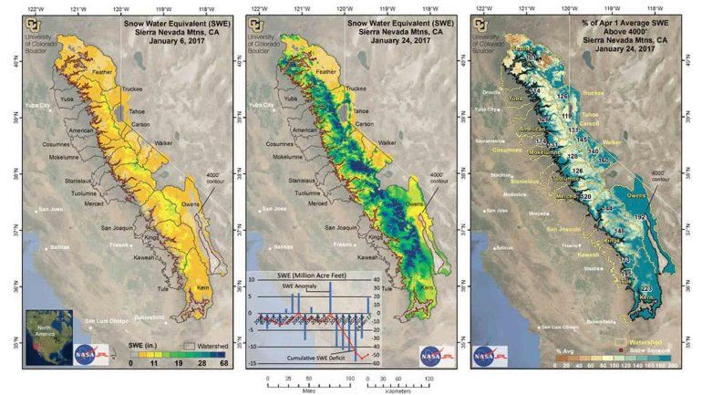 These maps show how much water was stored in the Sierra snowpack on Jan. 6 (left) and Jan. 24 (center), 2017. (NASA)