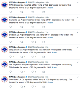 About 1:30 p.m. Oct. 24, 2017, the National Weather Service on Twitter listed a series of record high temperatures.