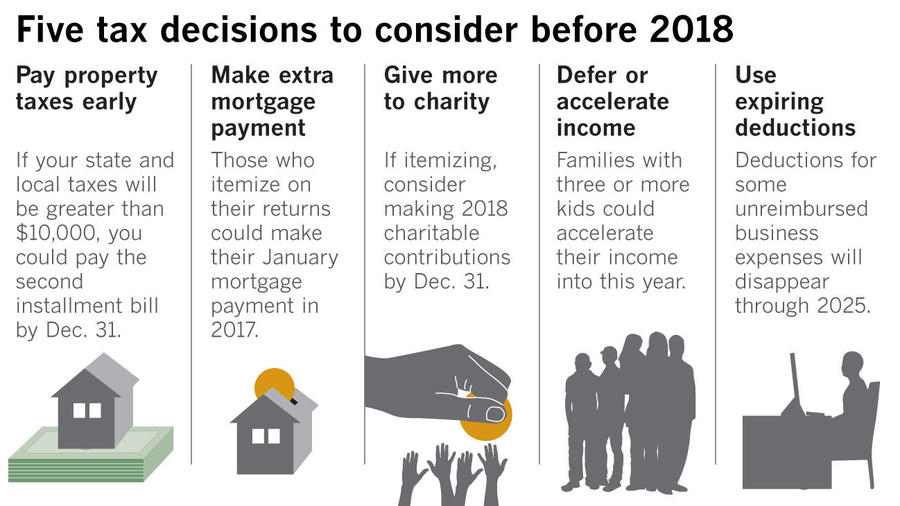 Five tax decisions to consider before 2018. (Credit: Los Angeles Times Graphics)