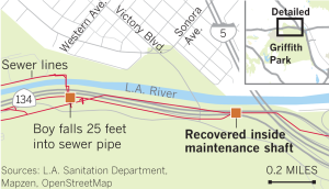 A Los Angeles Times graphic shows where the boy fell in and where he was recovered.