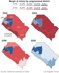A graphic shows the transition of representation among Orange County congressional districts. (Credit: Priya Krishnakumar / Los Angeles Times)