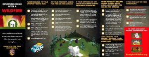 Cal Fire released this illustration of precautions to take upon returning home after a wildfire.