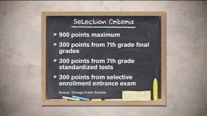 A look at the competitive world of selective enrollment school admission in Chicago