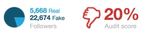 TWITTER FAKERS PHOTO