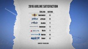 2016 Airline Satisfaction Survey