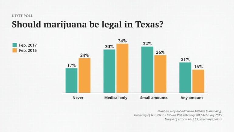 ut-tt-weed-poll